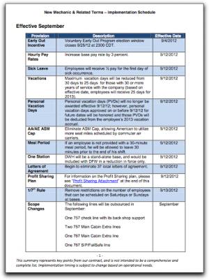 effective negotiation ray fells pdf